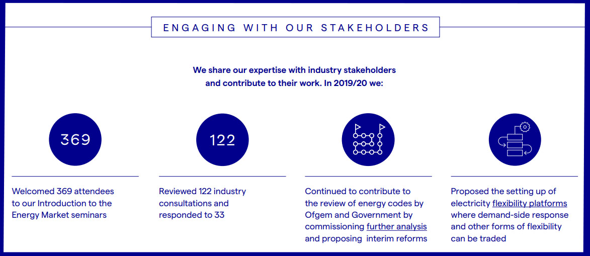 Infographic about Engaging with Stakeholders (full details below image)