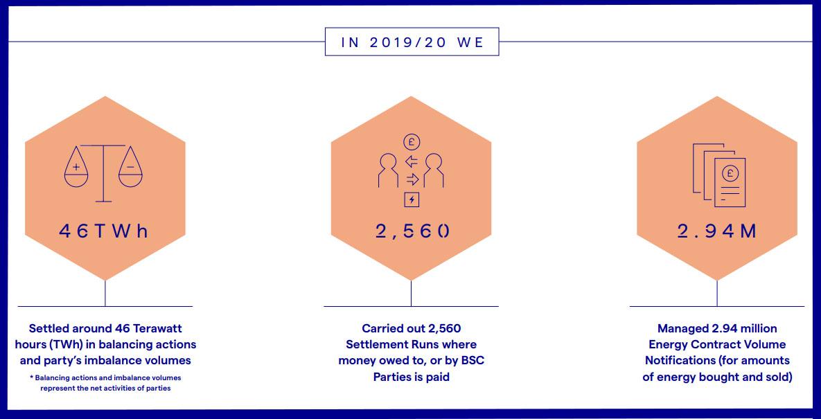 Settlement infographic (full details below image)