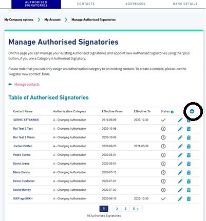 Manage Authorised Signatories page on Elexon Kinnect